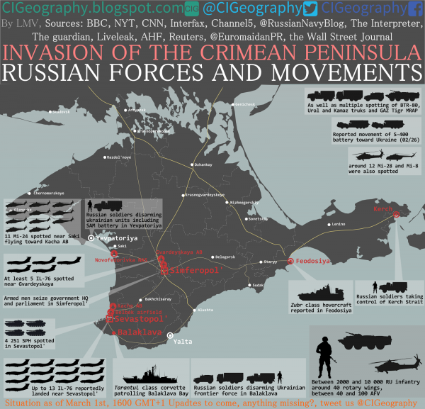 Crimea_russian-invasion-of-crimea