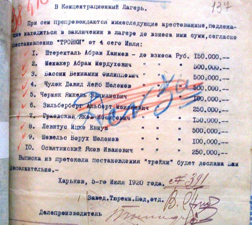 Приказ об отправке евреев Харькова в концлагерь ЧК до выкупа. Фото: Эдуард Зуб.