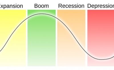 Economic_cycle