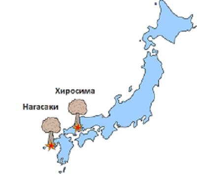 Атомное оружие не только сломило после бомбардировки Хиросимы и Нагасаки волю Японии, но и спасло Западную Европу от стремительного наступления Советской армии