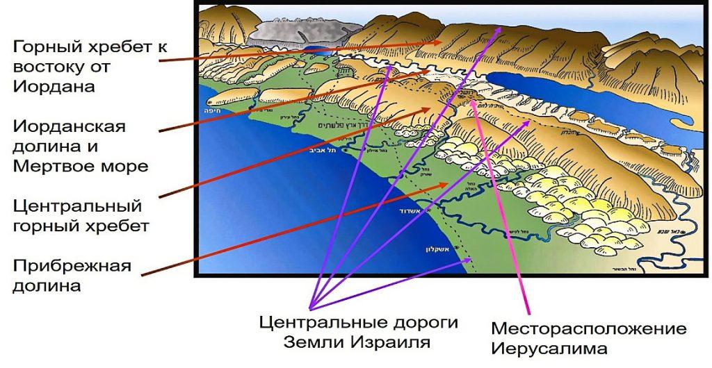 Иудея и Самария. Карта из книги Арье Парниса